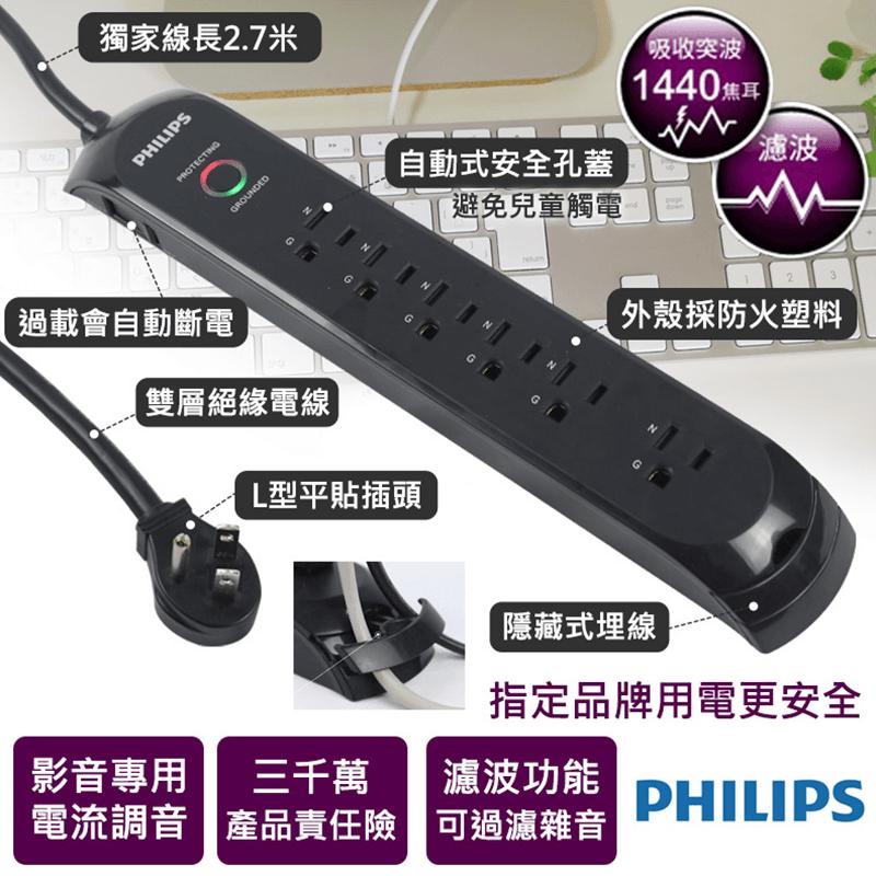 PHILIPS飛利浦加強型六插延長線SPC1063B,限時4.0折,請把握機會搶購!