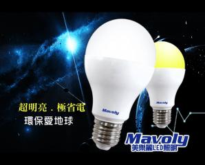 美樂麗LED省電12W燈泡,限時3.1折,今日結帳再享加碼折扣