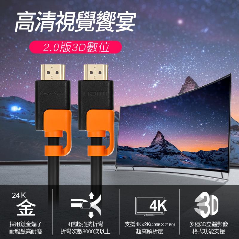 Powersync群加HDMI影音傳輸線CAVHEARM0030,今日結帳再打85折!