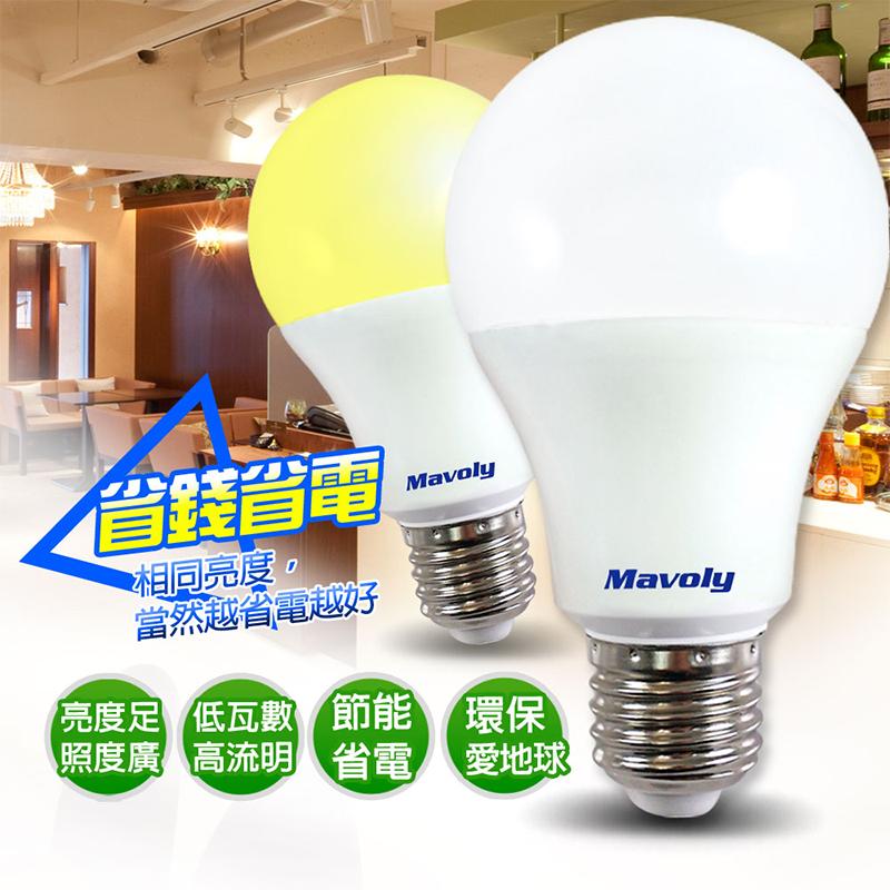 美樂麗13W高亮度LED燈泡,今日結帳再打85折!