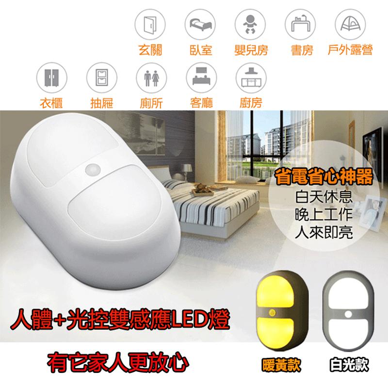 台灣霓虹LED智能感應省電小夜燈ZPCW/ZPCY,限時破盤再打82折!