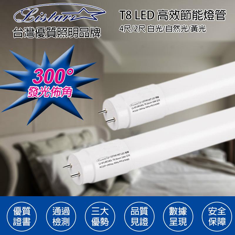 LISTAR超透亮T8廣角燈管,限時3.7折,請把握機會搶購!