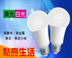 高效能LED省電8W燈泡,限時6.3折,今日結帳再享加碼折扣