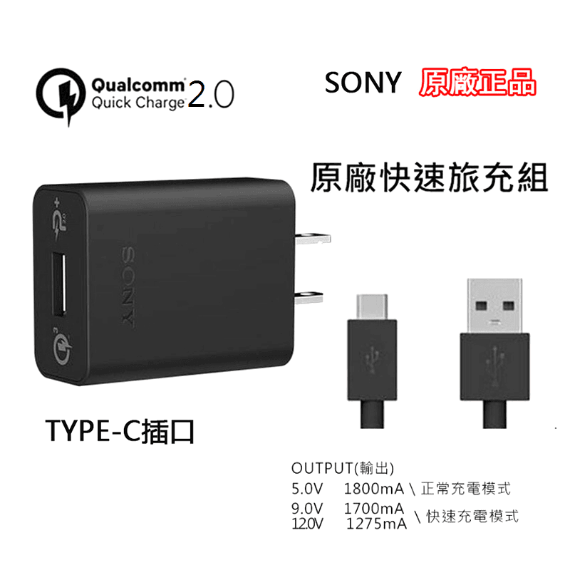 SONY索尼原廠Type-C快充組UCH10,限時破盤再打82折!